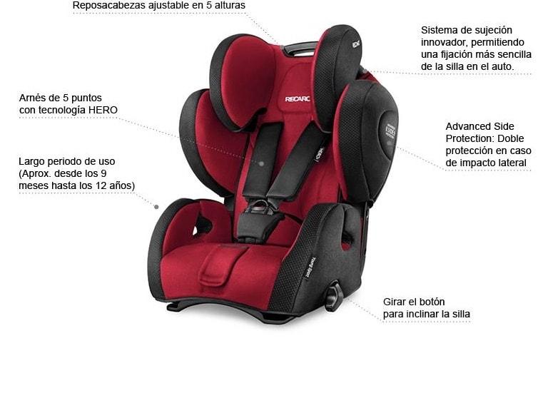 RECARO Young Sport Hero - Silla de coche, grupo 1/2/3