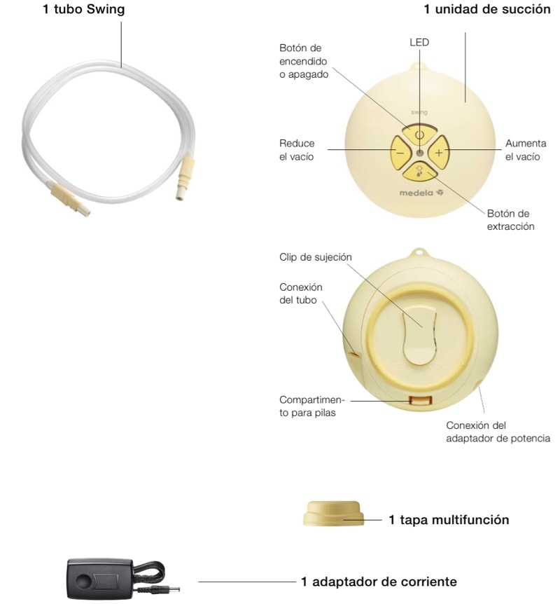 Medela Swing - Sacaleches eléctrico-