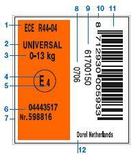 sillas coche etiqueta ECE R 44/04